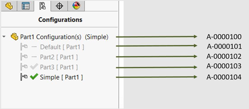 Enovia Configurations