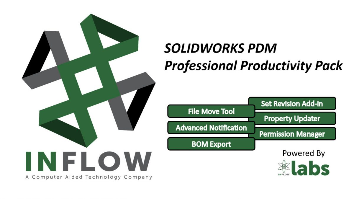 SOLIDWORKS PDM PRO PRODUCTIVITY PACK INFLOW LABS